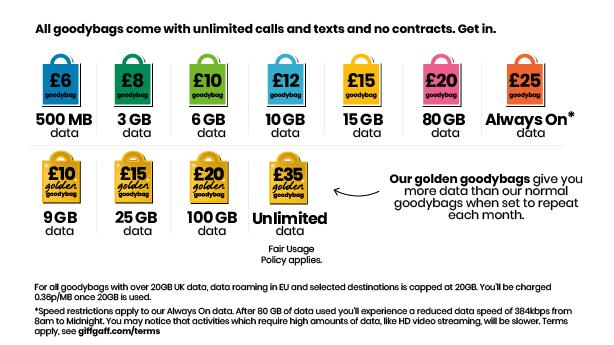 screenshot of giffgaff's homepage